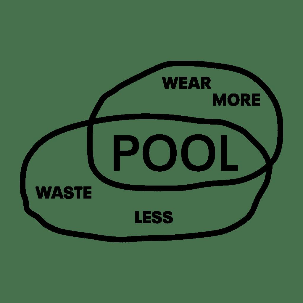 POOL-logo-indieRepublik